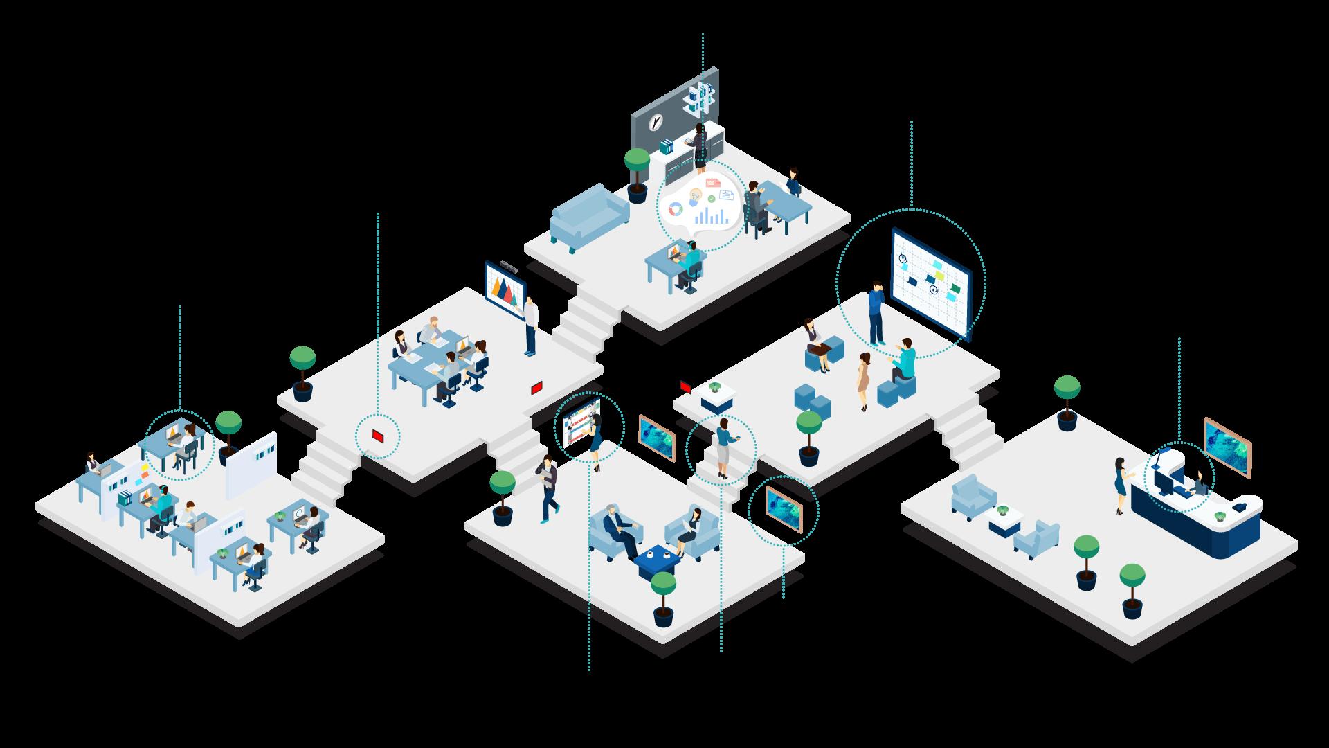 Smart Building - Vision globale