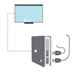 illustration branchement nuc ou ops sur écran tactile dans salle de réunion