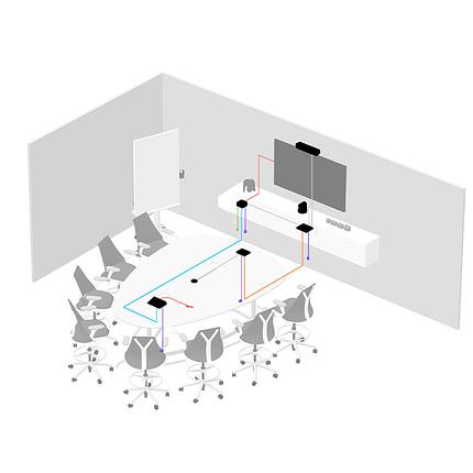Schéma câblage Logitech Tap salle de réunion moyenne