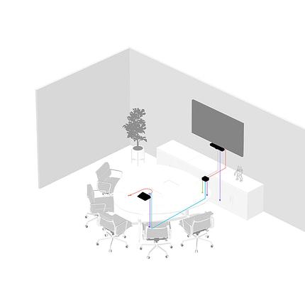 Schéma câblage Logitech Tap petite salle de réunion